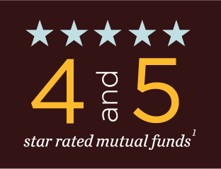 4 and 5 star rated mutual funds [1]