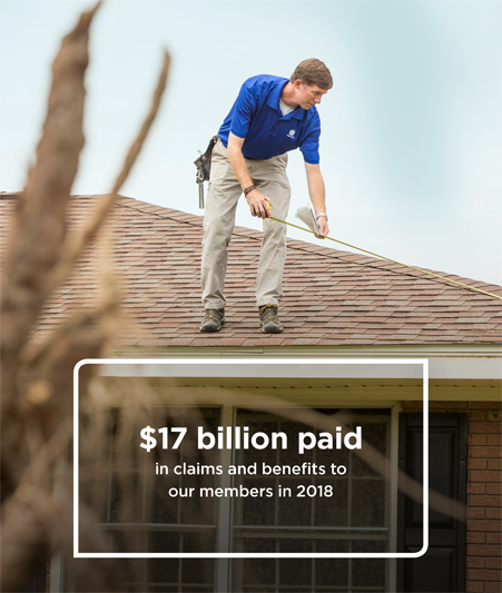 $17 billion paid in claims and benefits to our members in 2018