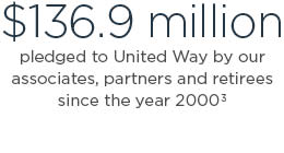 $139 million pledged to United Way by our associates, partners and retirees since the year 2000 3