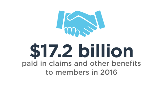 $17.2 billion: paid in claims and other benefits to members in 2016