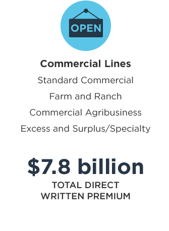 Nationwide commercial lines: Standard Commercial, Farm and Ranch, Commercial Agribusiness, Excess and Surplus/Specialty; $7.8 billion in total direct written premium