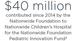 $40 million contributed in 2016 by the Nationwide Foundation to Nationwide Children's Hospital for the Nationwide Foundation Pediatric Innovation Fund3