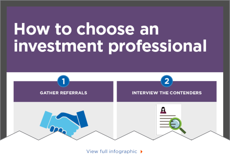 Investment Professional Infographic