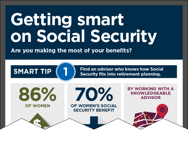 Getting Smart on Social Security: View full infographic
