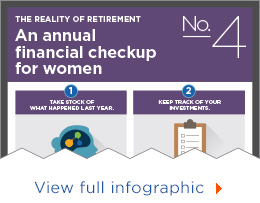 An annual financial checkup for women - view full infographic