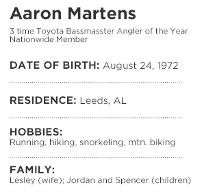 Aaron Martens: 2015 Toyota Bassmaster Angler of the Year, Nationwide Member. Date of Birth: August 24, 1972. Residence: Leeds, AL. Hobbies: Running, hiking, snorkeling, mountain biking. Family: Lesley (wife), Jordan and Spencer (children).