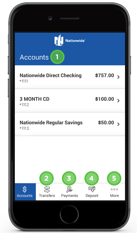 mobile banking - Prepaid Cards With Mobile Deposit
