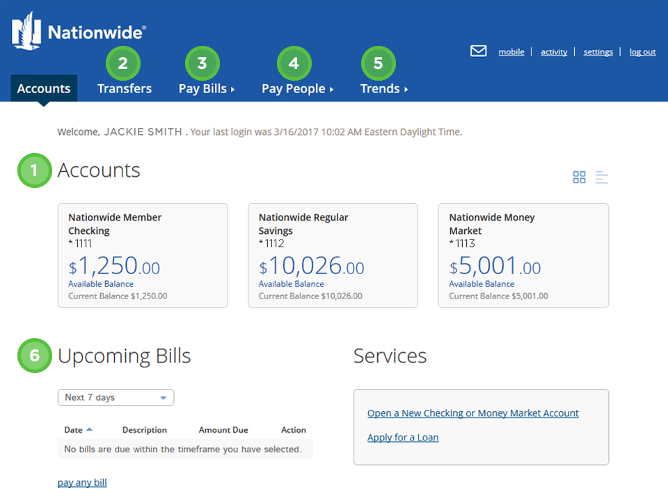 Nationwide online banking graphic