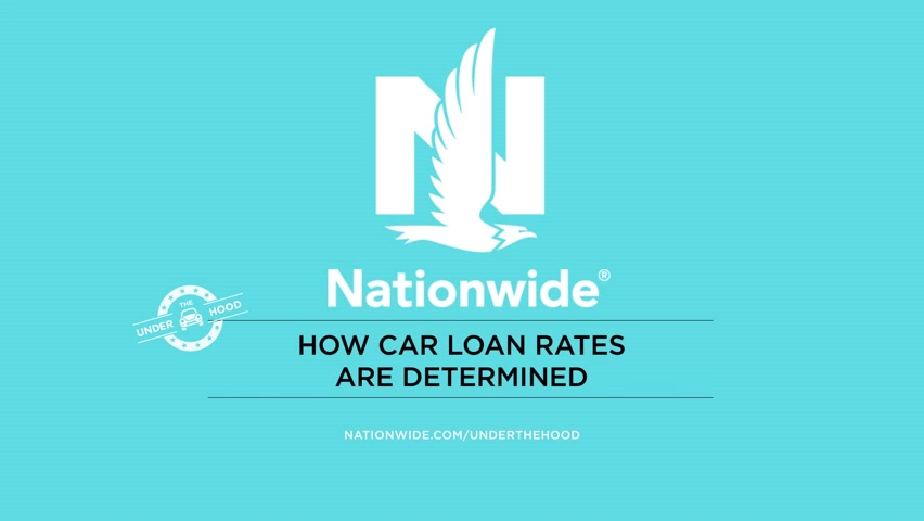 How Car Loan Rates are Determined