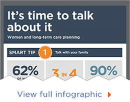 long-term-care-infographic-crop