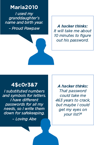 Hacker's thoughts about passwords